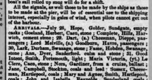 1842hc 9th August SA