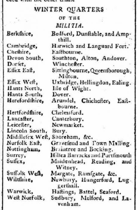 1784 11th November Chester Courant