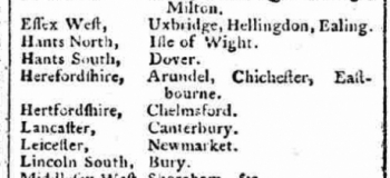 1784 11th November Chester Courant