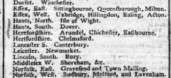 1794 10th November Hampshire Chronicles