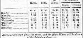 1859ic 24th September Hampshire Telegraph Tides