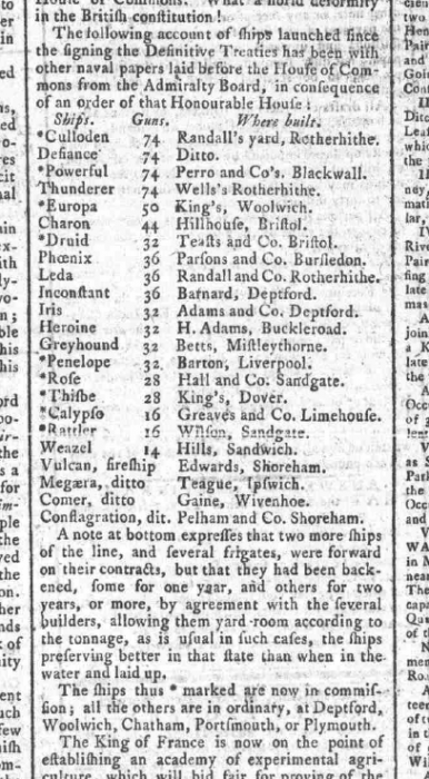 1784 27th March Norfolk Chronicle